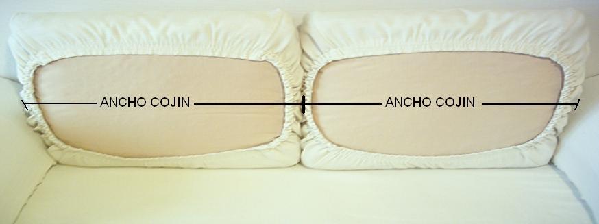 Sofas con fundas sharemedoc - Fundas de sofas a medida ...